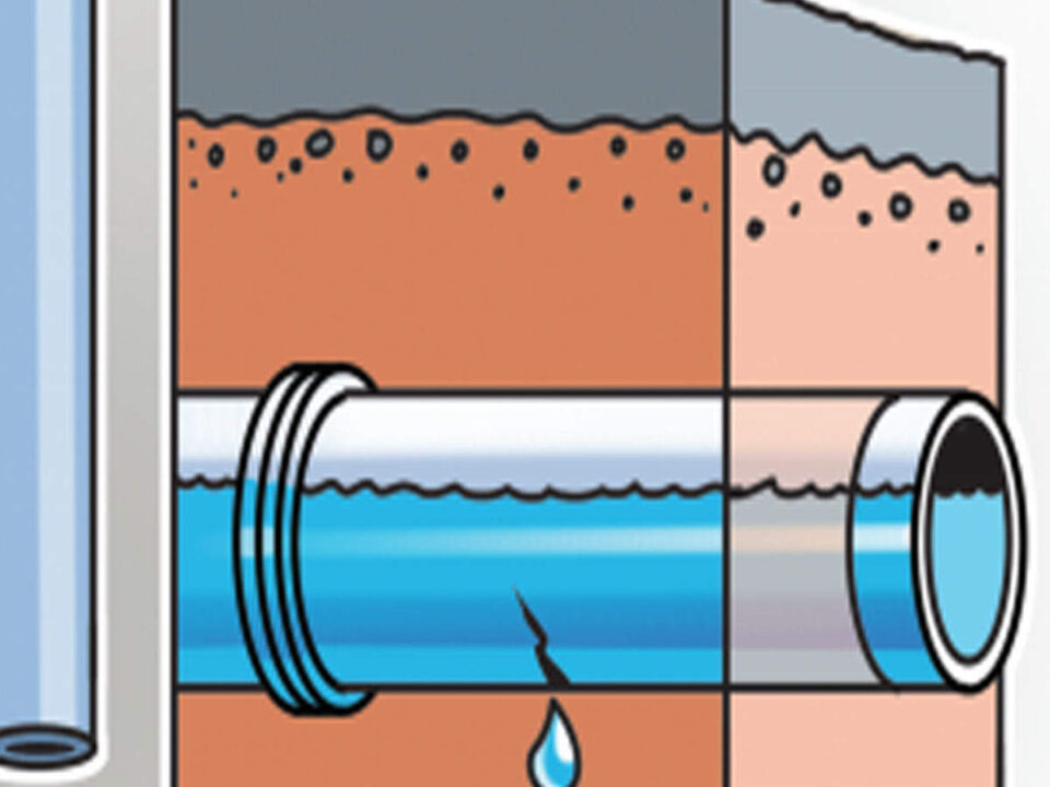 Committee for Goa's groundwater utilisation and renewability